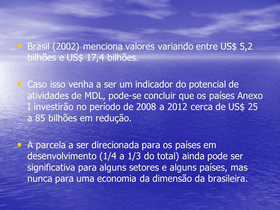Brasil (2002) menciona valores variando entre US$ 5,2 bilhões e US$ 17,4 bilhões. Caso isso venha a ser um indicador do potencial de atividades de MDL