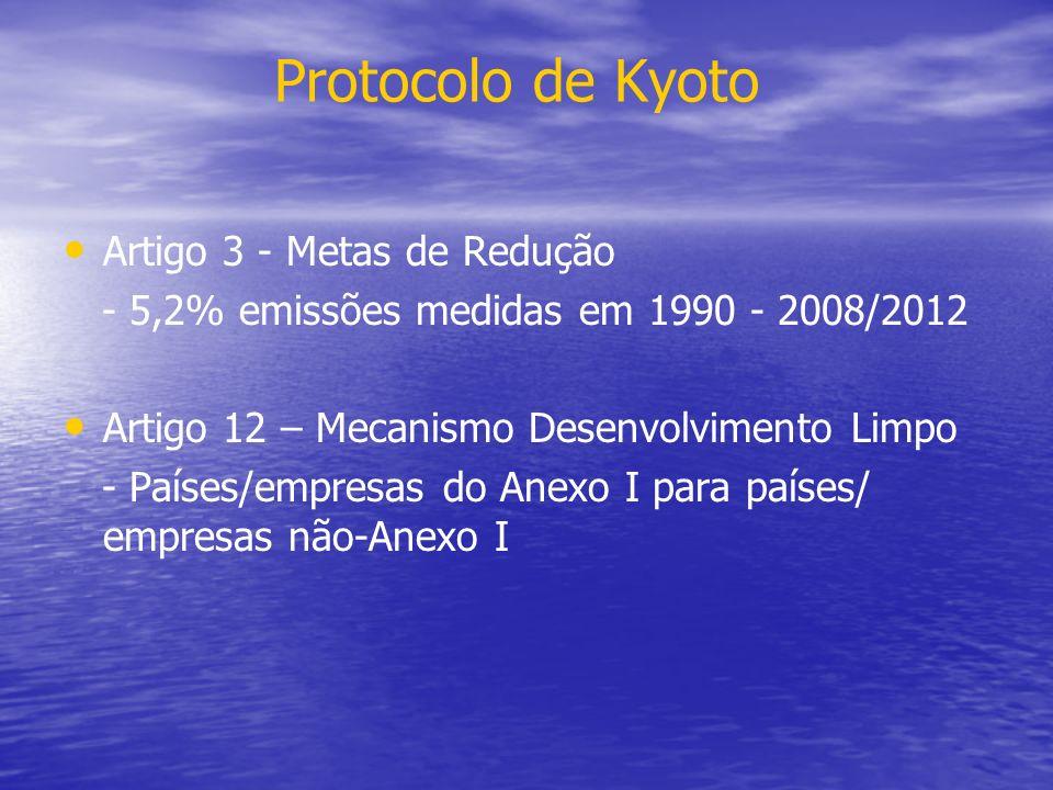 Protocolo de Kyoto Artigo 3 - Metas de Redução - 5,2% emissões medidas em 1990 - 2008/2012 Artigo 12 – Mecanismo Desenvolvimento Limpo - Países/empres