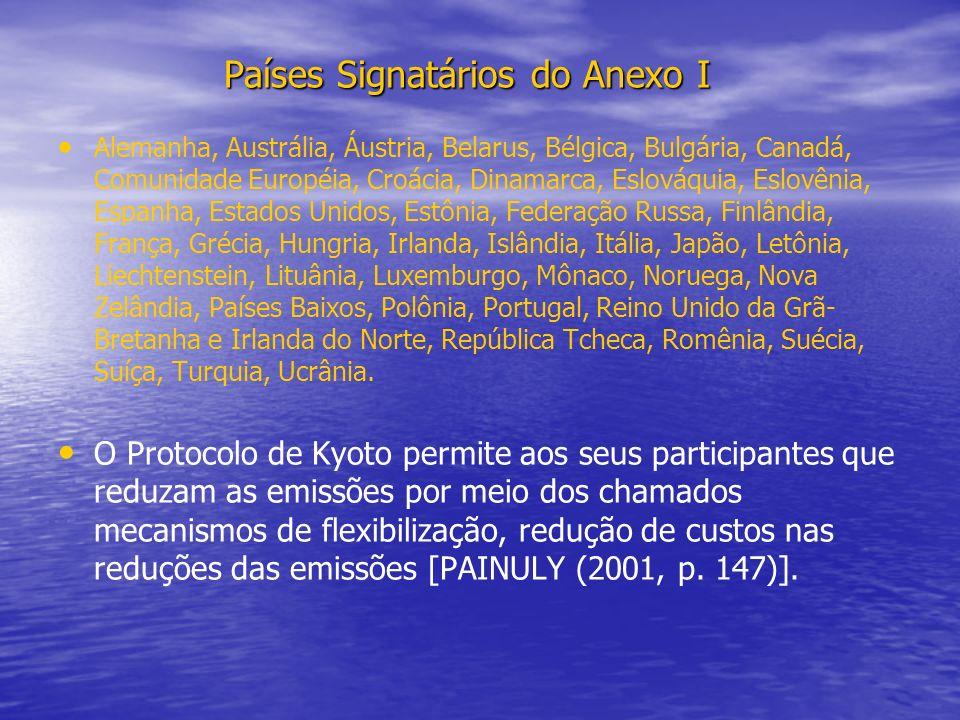 Países Signatários do Anexo I Países Signatários do Anexo I Alemanha, Austrália, Áustria, Belarus, Bélgica, Bulgária, Canadá, Comunidade Européia, Cro