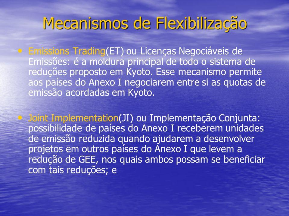 Mecanismos de Flexibilização Mecanismos de Flexibilização Emissions Trading(ET) ou Licenças Negociáveis de Emissões: é a moldura principal de todo o s