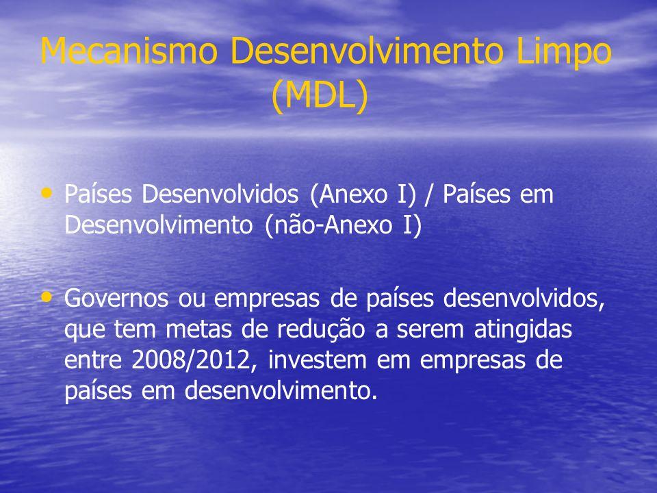 Mecanismo Desenvolvimento Limpo (MDL) Países Desenvolvidos (Anexo I) / Países em Desenvolvimento (não-Anexo I) Governos ou empresas de países desenvol