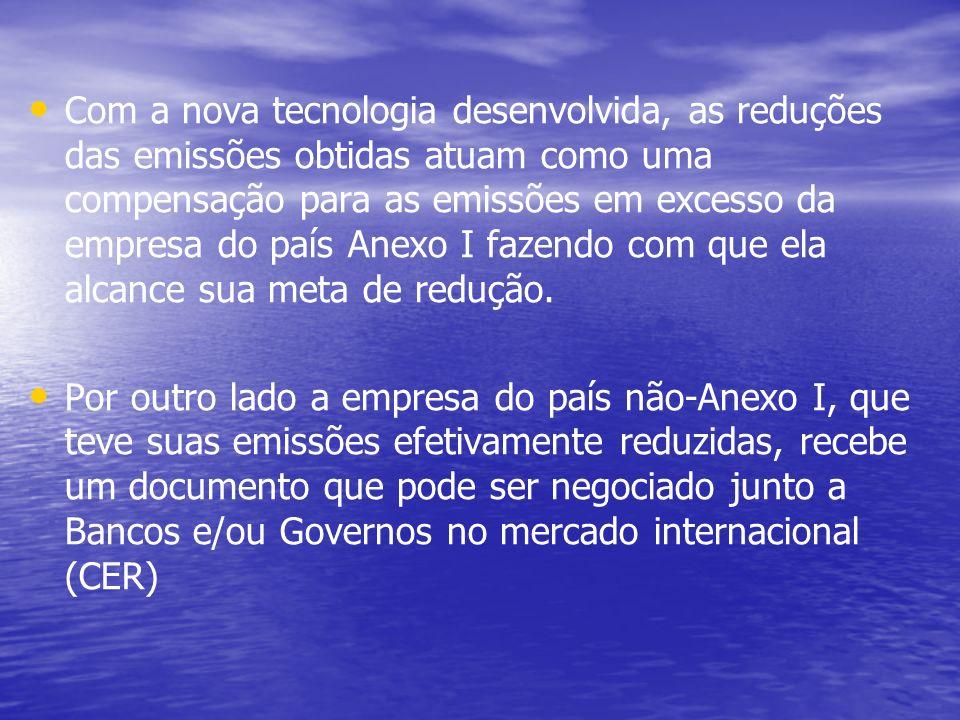 Com a nova tecnologia desenvolvida, as reduções das emissões obtidas atuam como uma compensação para as emissões em excesso da empresa do país Anexo I