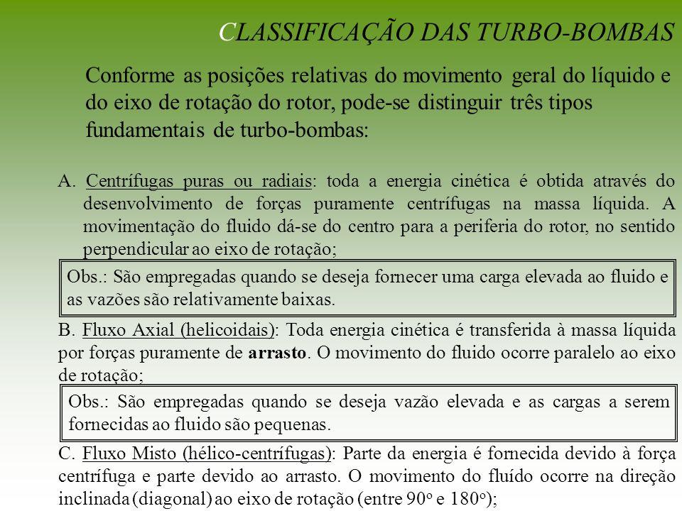 CLASSIFICAÇÃO DAS TURBO-BOMBAS Conforme as posições relativas do movimento geral do líquido e do eixo de rotação do rotor, pode-se distinguir três tip