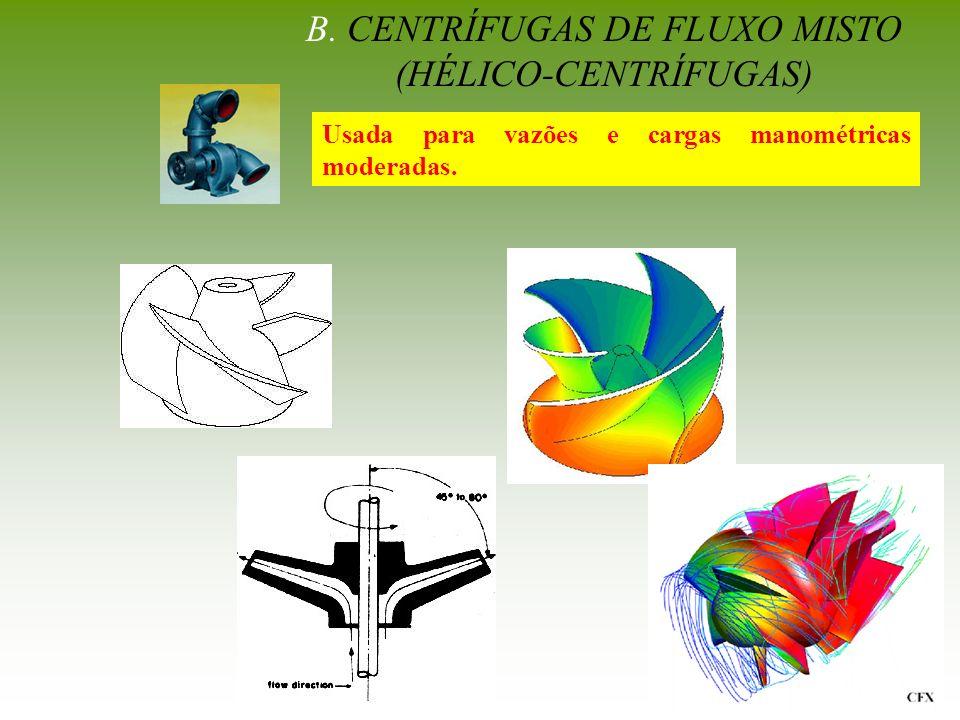 B. CENTRÍFUGAS DE FLUXO MISTO (HÉLICO-CENTRÍFUGAS) Usada para vazões e cargas manométricas moderadas.
