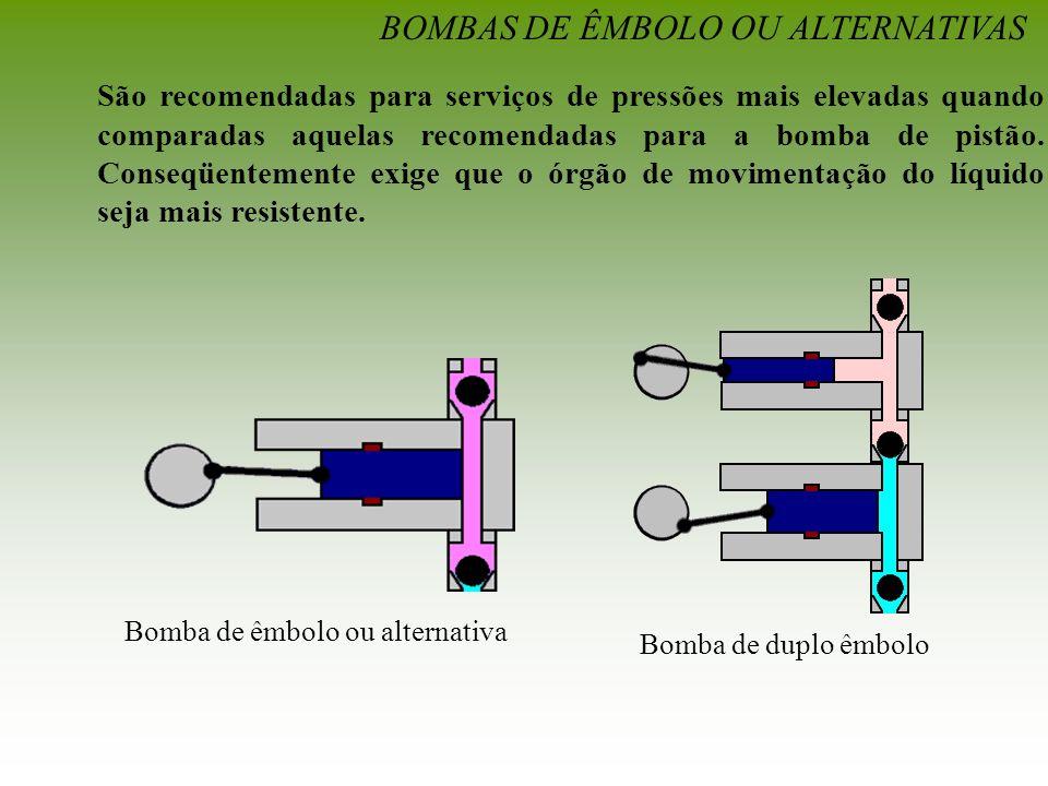 BOMBAS DE ÊMBOLO OU ALTERNATIVAS Bomba de êmbolo ou alternativa Bomba de duplo êmbolo São recomendadas para serviços de pressões mais elevadas quando