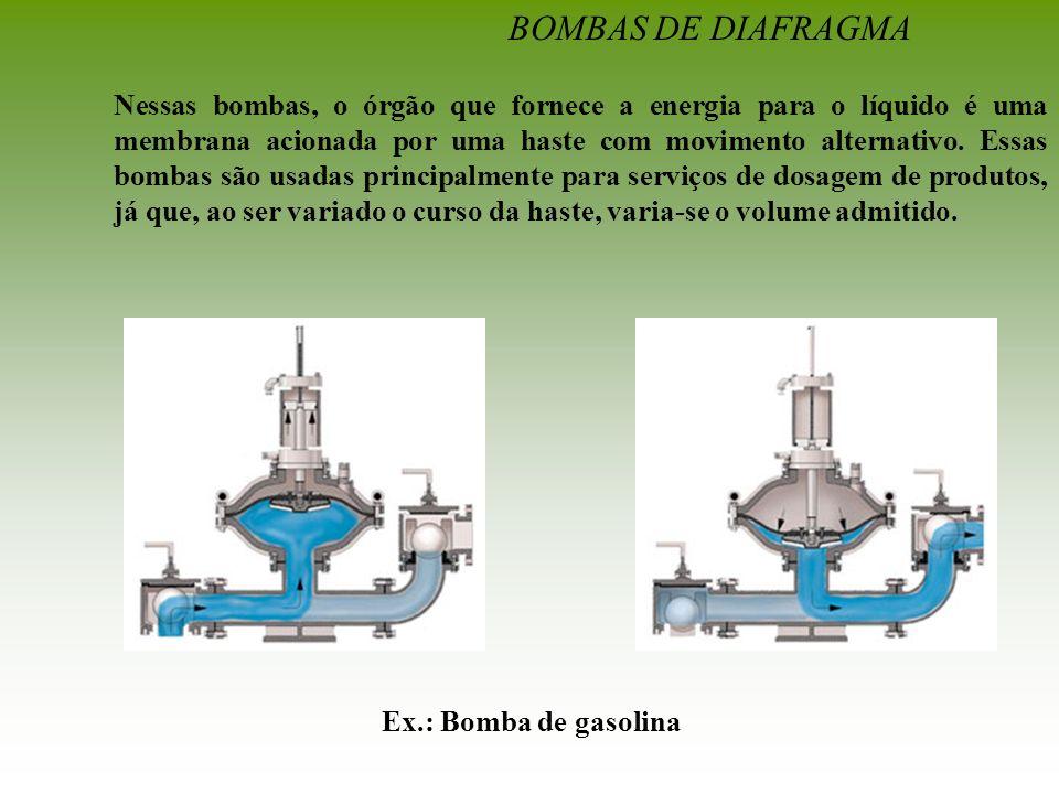 BOMBAS DE DIAFRAGMA Nessas bombas, o órgão que fornece a energia para o líquido é uma membrana acionada por uma haste com movimento alternativo. Essas