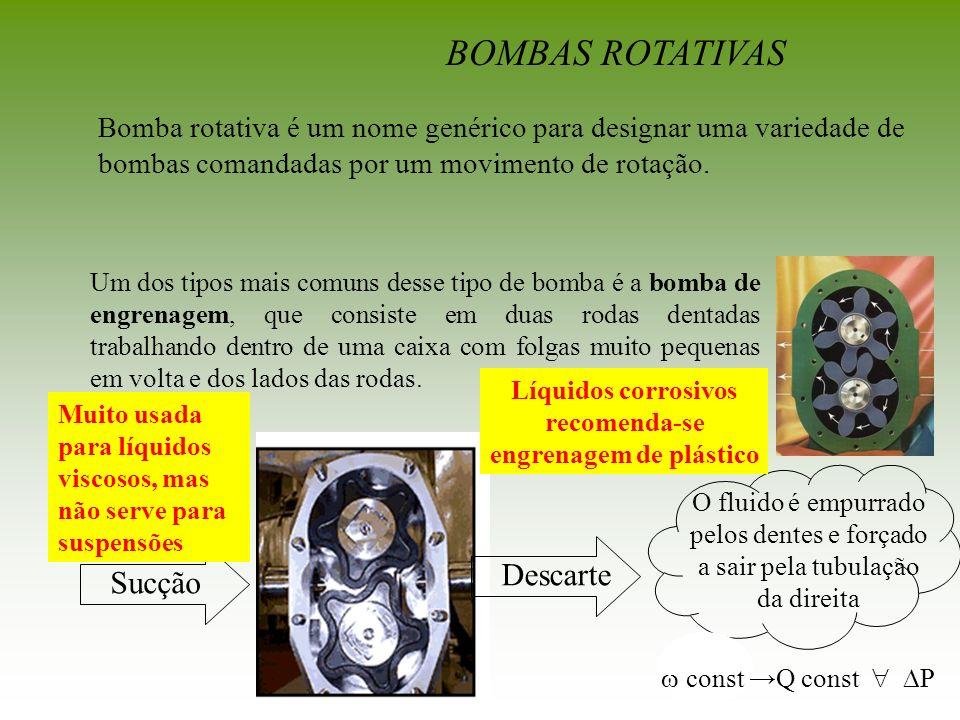 BOMBAS ROTATIVAS Bomba rotativa é um nome genérico para designar uma variedade de bombas comandadas por um movimento de rotação. Sucção Descarte Um do