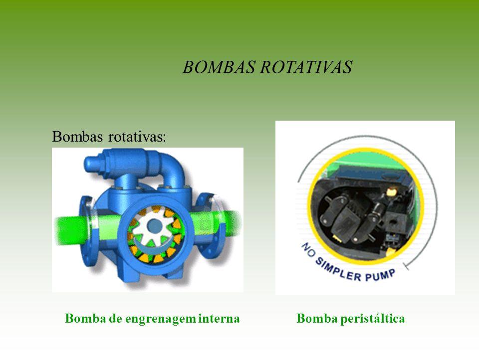 Bomba de engrenagem interna Bombas rotativas: BOMBAS ROTATIVAS Bomba peristáltica