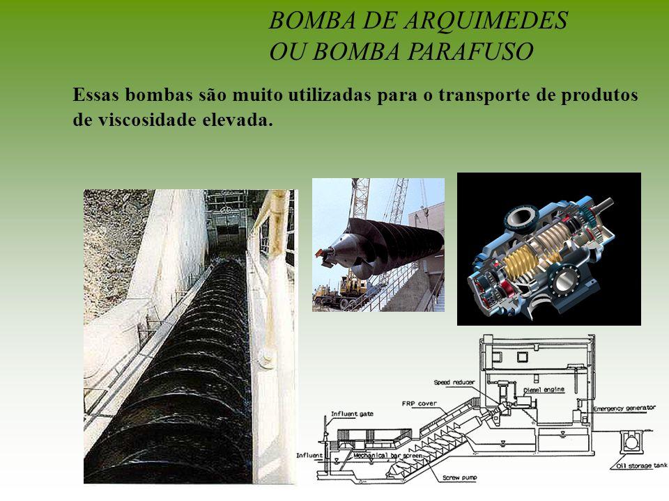BOMBA DE ARQUIMEDES OU BOMBA PARAFUSO Essas bombas são muito utilizadas para o transporte de produtos de viscosidade elevada.