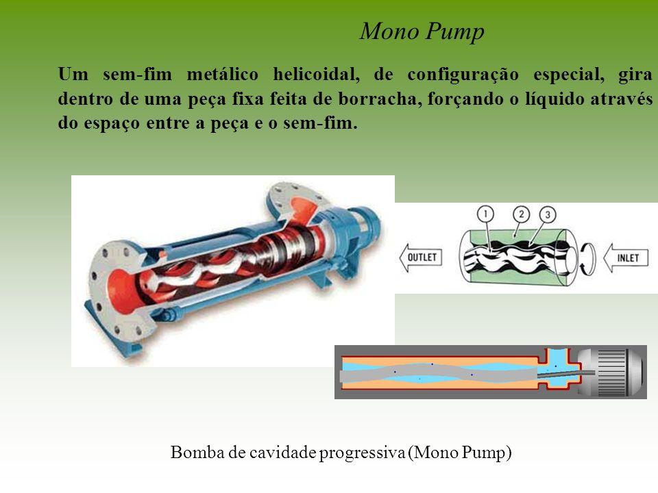 Bomba de cavidade progressiva (Mono Pump) Mono Pump Um sem-fim metálico helicoidal, de configuração especial, gira dentro de uma peça fixa feita de bo