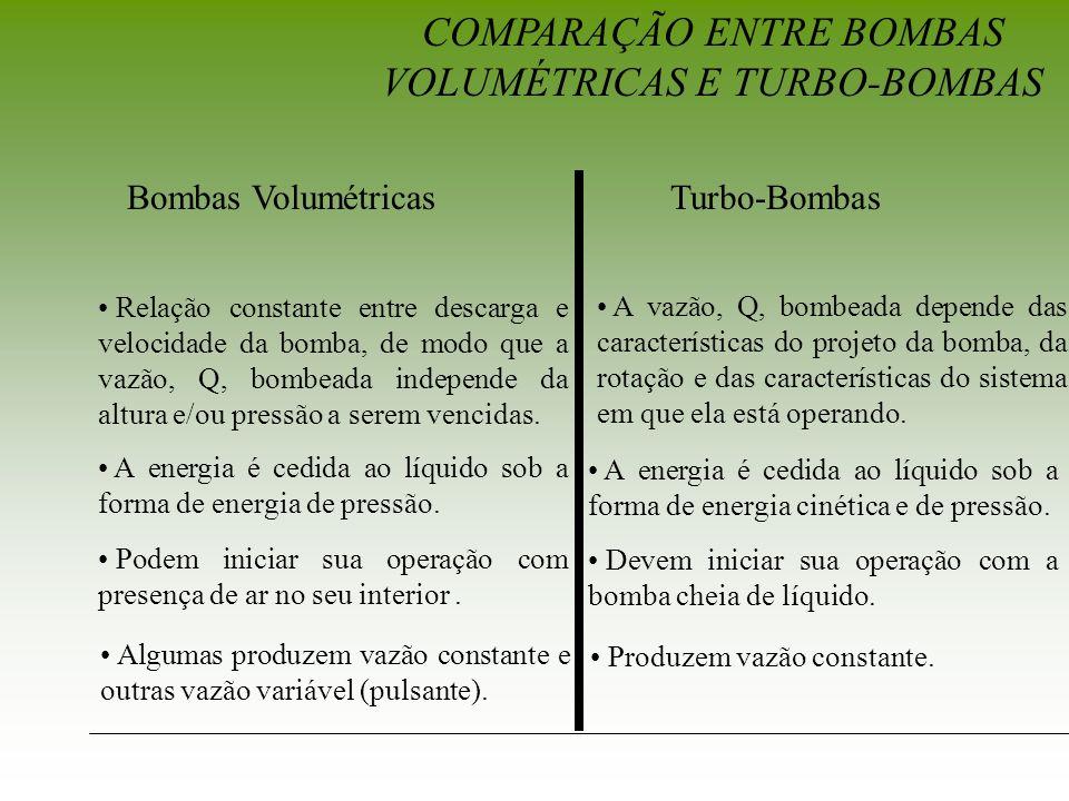 COMPARAÇÃO ENTRE BOMBAS VOLUMÉTRICAS E TURBO-BOMBAS Bombas VolumétricasTurbo-Bombas Relação constante entre descarga e velocidade da bomba, de modo qu