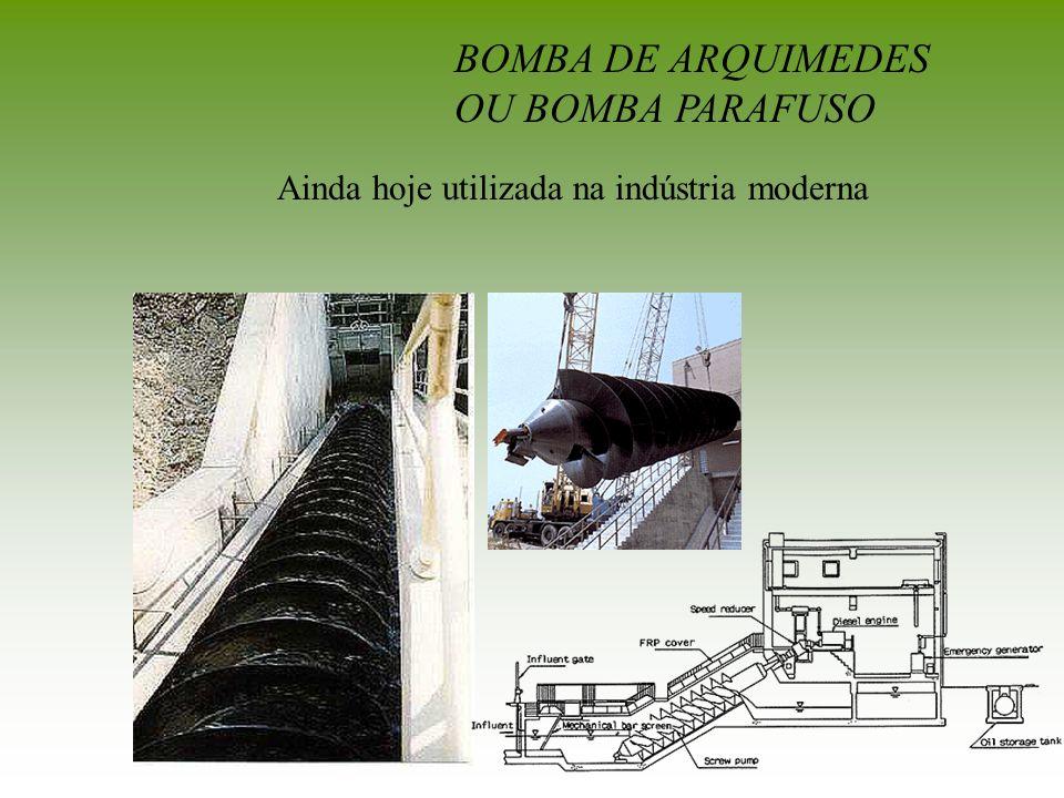 Eixo e Luva de Eixo A função básica do eixo é transmitir o torque na partida e durante a operação da bomba, assim como suportar o impelidor e outras partes rotativas.