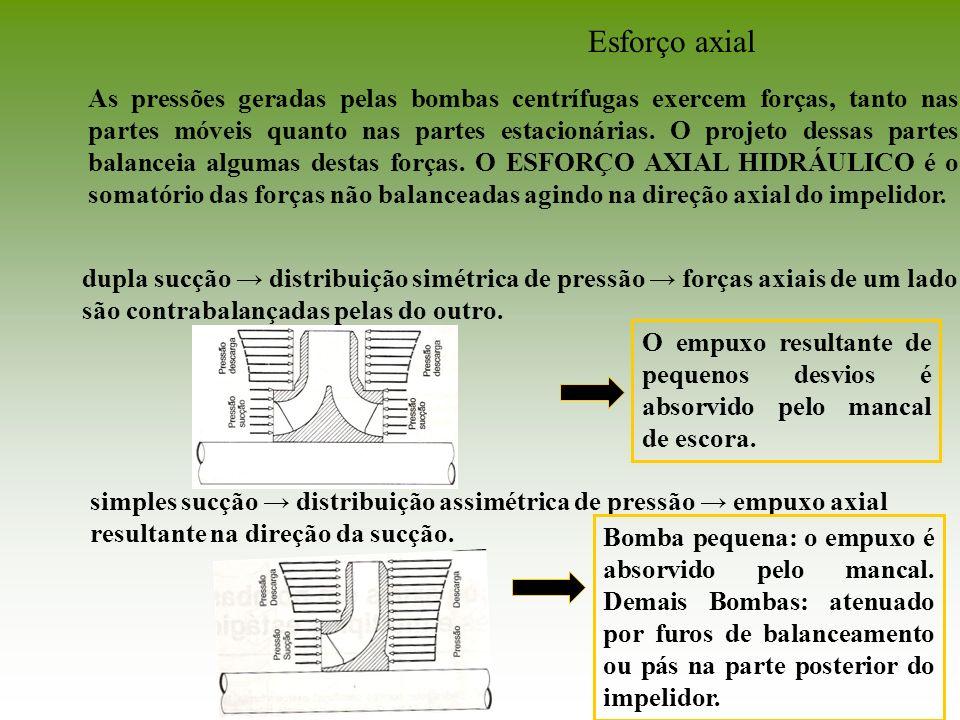 Esforço axial As pressões geradas pelas bombas centrífugas exercem forças, tanto nas partes móveis quanto nas partes estacionárias. O projeto dessas p