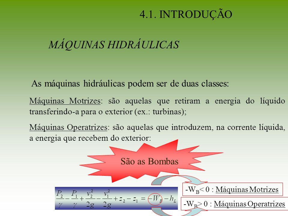 4.1. INTRODUÇÃO Máquinas Motrizes: são aquelas que retiram a energia do líquido transferindo-a para o exterior (ex.: turbinas); MÁQUINAS HIDRÁULICAS A