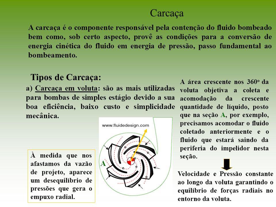 Carcaça A carcaça é o componente responsável pela contenção do fluido bombeado bem como, sob certo aspecto, provê as condições para a conversão de ene