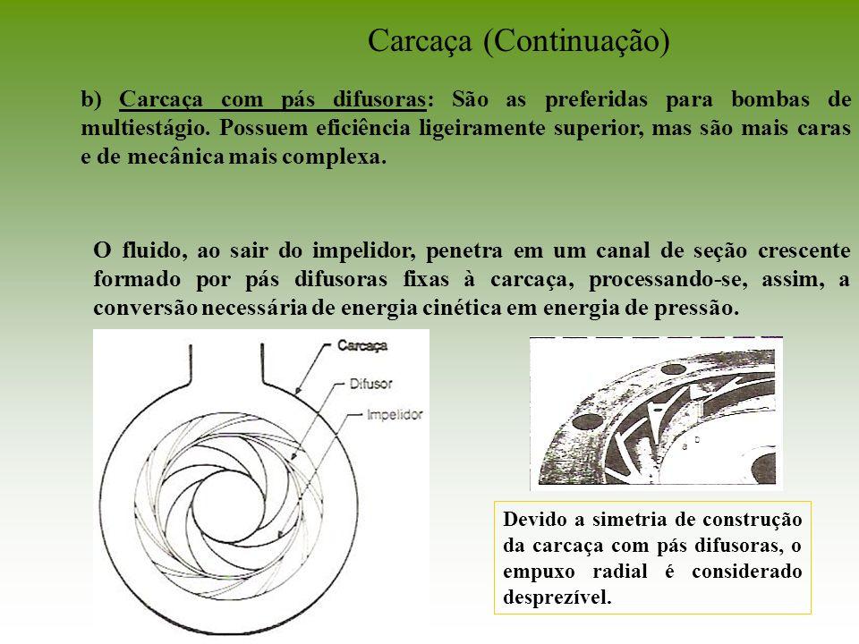 Carcaça (Continuação) b) Carcaça com pás difusoras: São as preferidas para bombas de multiestágio. Possuem eficiência ligeiramente superior, mas são m