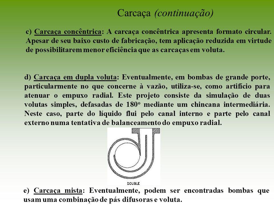 Carcaça (continuação) c) Carcaça concêntrica: A carcaça concêntrica apresenta formato circular. Apesar de seu baixo custo de fabricação, tem aplicação