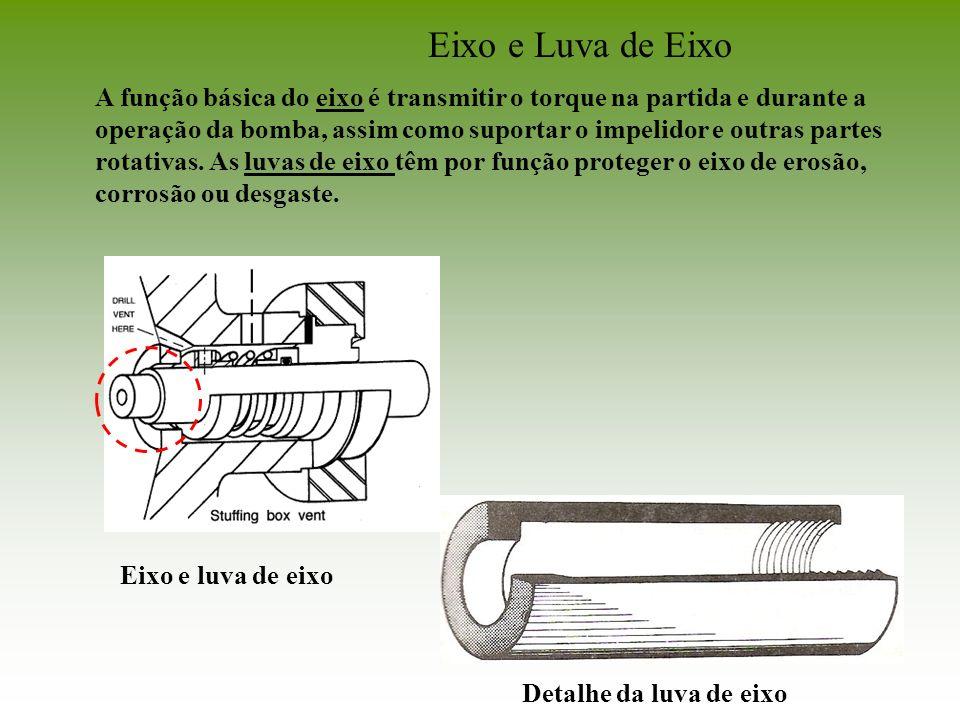 Eixo e Luva de Eixo A função básica do eixo é transmitir o torque na partida e durante a operação da bomba, assim como suportar o impelidor e outras p