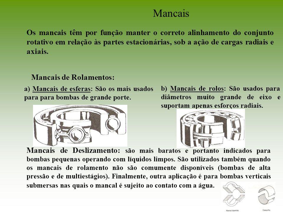Mancais Os mancais têm por função manter o correto alinhamento do conjunto rotativo em relação às partes estacionárias, sob a ação de cargas radiais e