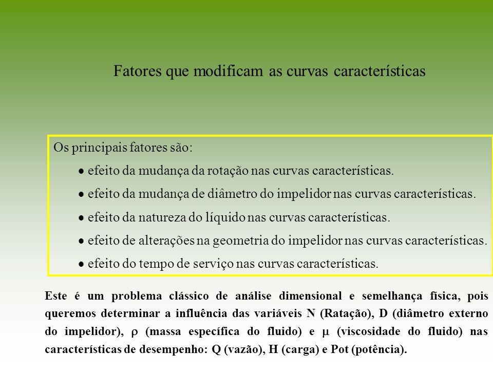 Fatores que modificam as curvas características Os principais fatores são: efeito da mudança da rotação nas curvas características. efeito da mudança