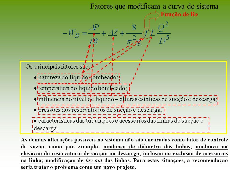 Fatores que modificam a curva do sistema As demais alterações possíveis no sistema não são encaradas como fator de controle de vazão, como por exemplo