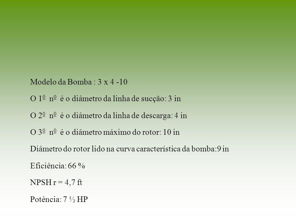 Modelo da Bomba : 3 x 4 -10 O 1 0 n 0 é o diâmetro da linha de sucção: 3 in O 2 0 n 0 é o diâmetro da linha de descarga: 4 in O 3 0 n 0 é o diâmetro m