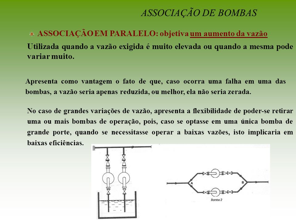 ASSOCIAÇÃO DE BOMBAS ASSOCIAÇÃO EM PARALELO: objetiva um aumento da vazão Utilizada quando a vazão exigida é muito elevada ou quando a mesma pode vari