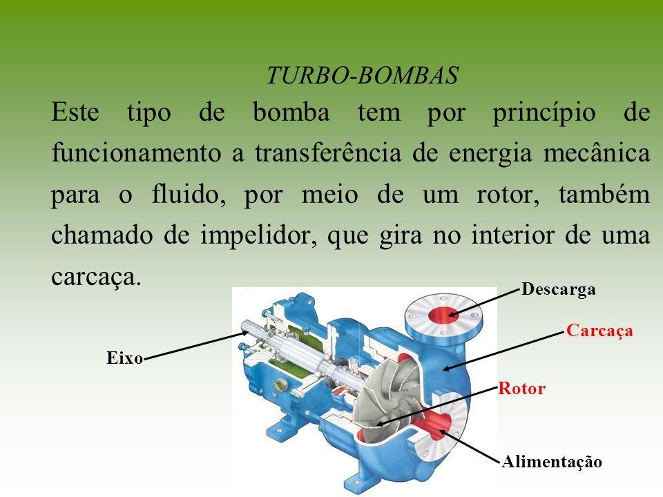 Faixas de operação de alguns tipos mais usuais de bombas centrífugas Neste momento, as bombas serão analisadas quando ao tipo e o número de impelidores.