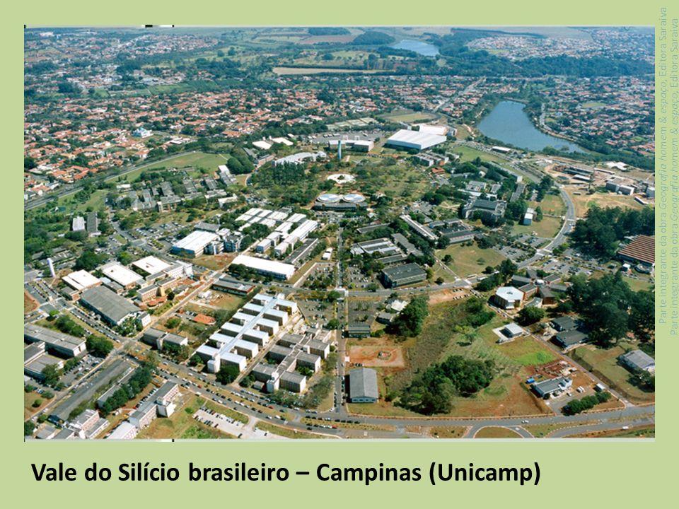 Vale do Silício brasileiro – Campinas (Unicamp) Parte integrante da obra Geografia homem & espaço, Editora Saraiva