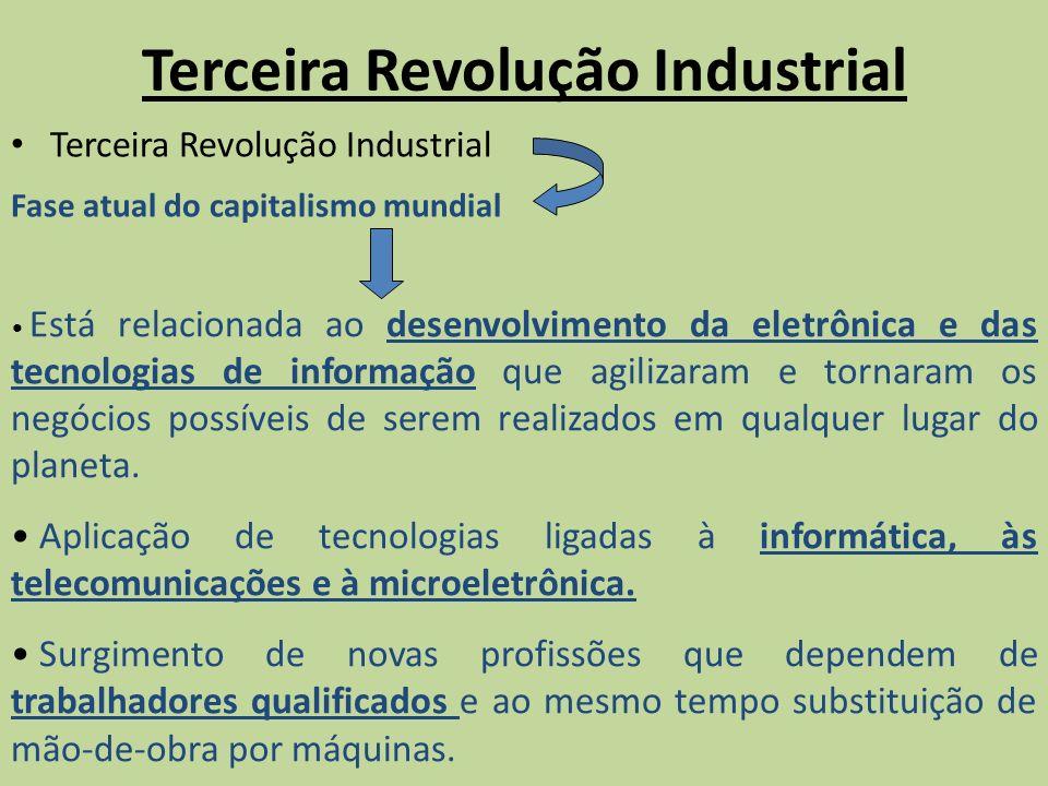 Terceira Revolução Industrial Fase atual do capitalismo mundial Está relacionada ao desenvolvimento da eletrônica e das tecnologias de informação que