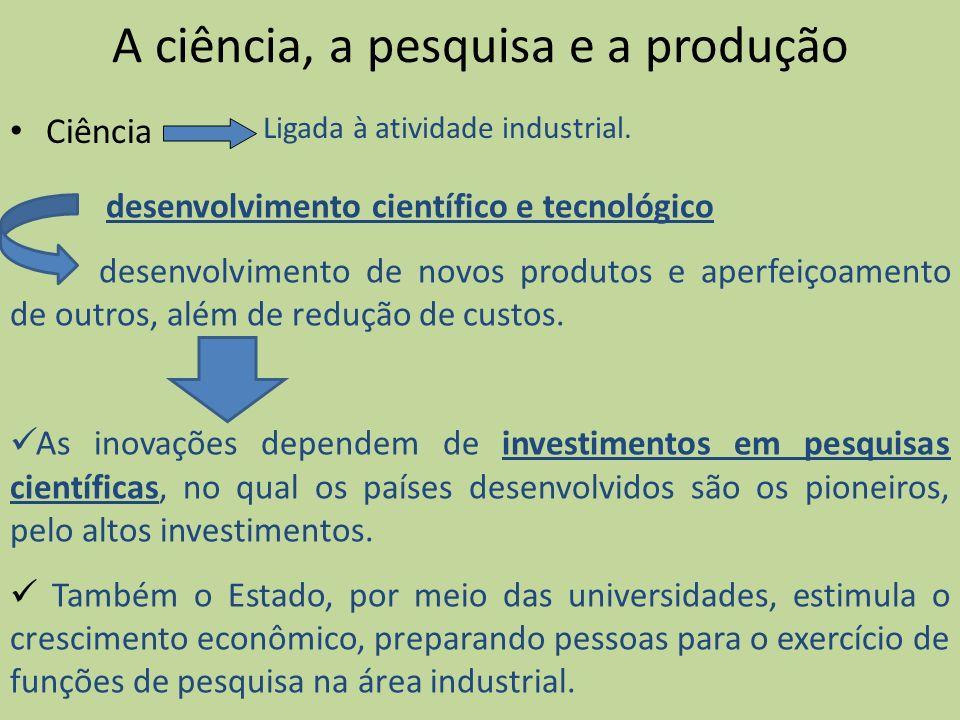 A ciência, a pesquisa e a produção Ciência Ligada à atividade industrial. desenvolvimento científico e tecnológico desenvolvimento de novos produtos e