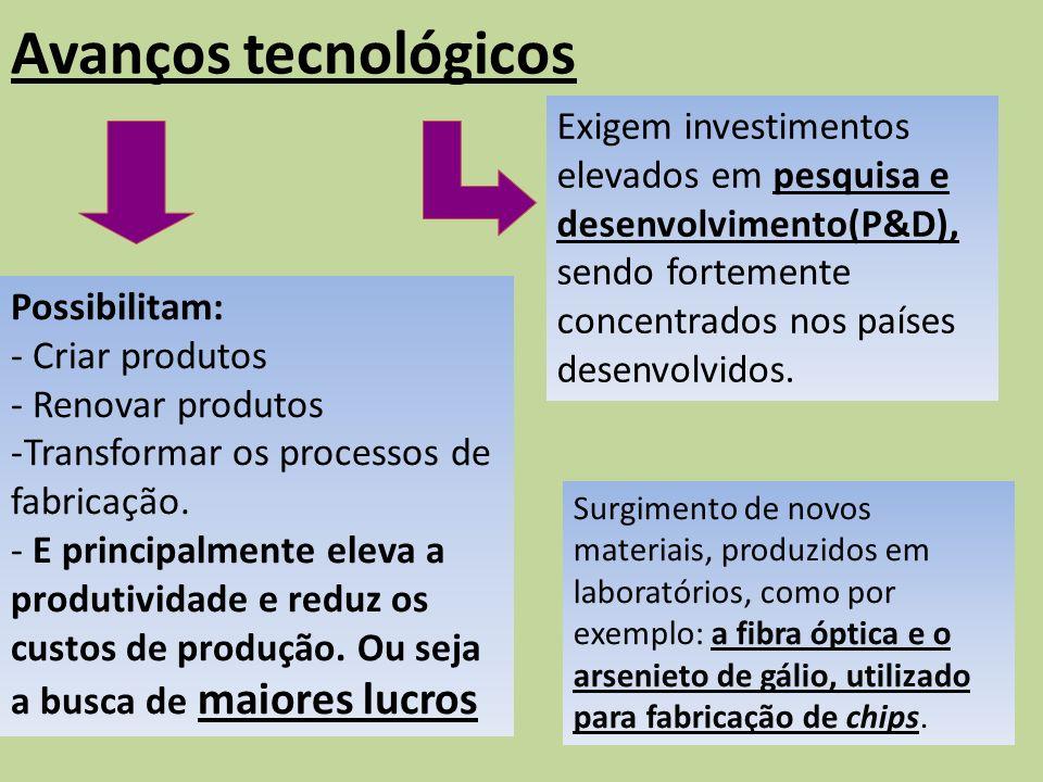 Avanços tecnológicos Possibilitam: - Criar produtos - Renovar produtos -Transformar os processos de fabricação. - E principalmente eleva a produtivida