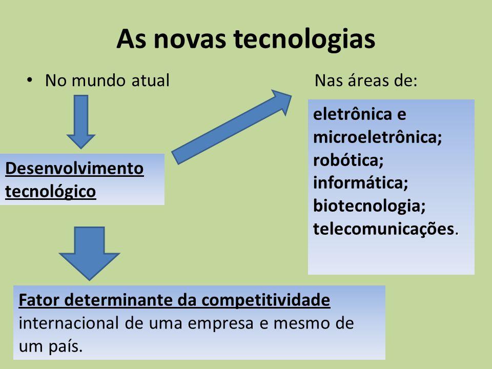 As novas tecnologias No mundo atual Nas áreas de: Desenvolvimento tecnológico Fator determinante da competitividade internacional de uma empresa e mes