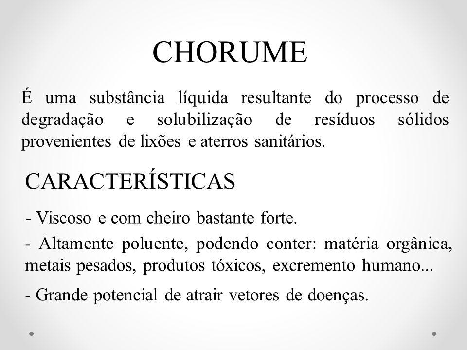 CHORUME É uma substância líquida resultante do processo de degradação e solubilização de resíduos sólidos provenientes de lixões e aterros sanitários.