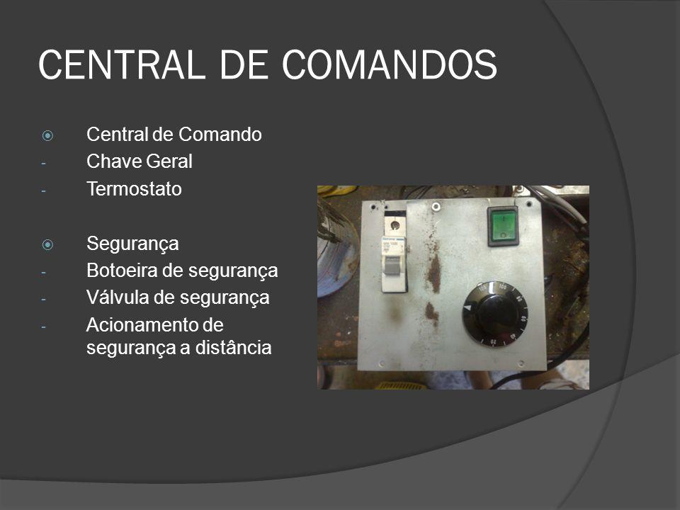 CENTRAL DE COMANDOS Central de Comando - Chave Geral - Termostato Segurança - Botoeira de segurança - Válvula de segurança - Acionamento de segurança