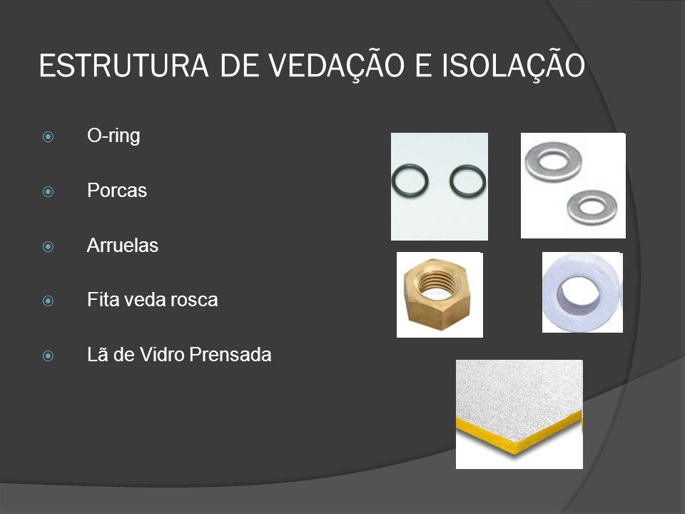 ESTRUTURA DE VEDAÇÃO E ISOLAÇÃO O-ring Porcas Arruelas Fita veda rosca Lã de Vidro Prensada