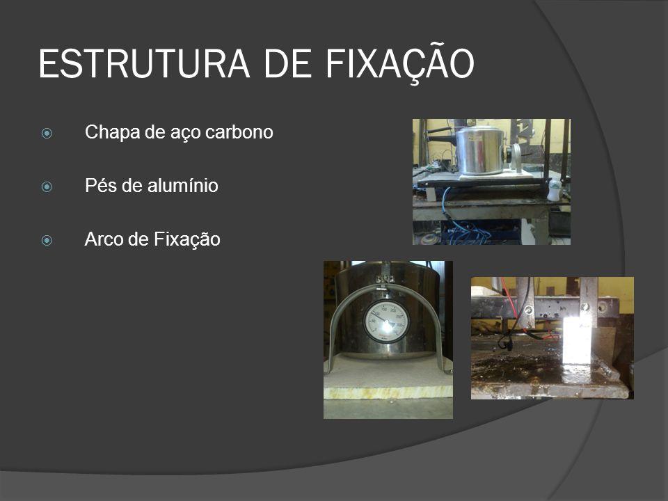 ESTRUTURA DE FIXAÇÃO Chapa de aço carbono Pés de alumínio Arco de Fixação