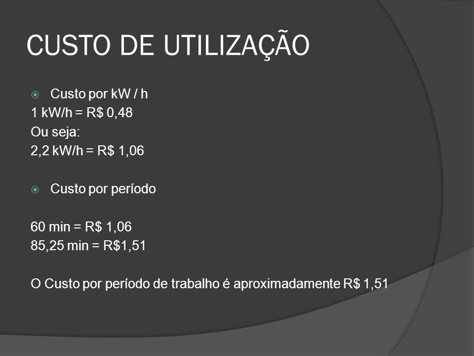 CUSTO DE UTILIZAÇÃO Custo por kW / h 1 kW/h = R$ 0,48 Ou seja: 2,2 kW/h = R$ 1,06 Custo por período 60 min = R$ 1,06 85,25 min = R$1,51 O Custo por pe