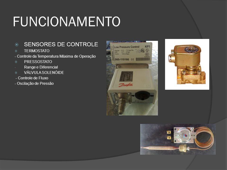 FUNCIONAMENTO SENSORES DE CONTROLE TERMOSTATO - Controle da Temperatura Máxima de Operação PRESSOSTATO - Range e Diferencial VÁLVULA SOLENÓIDE - Contr