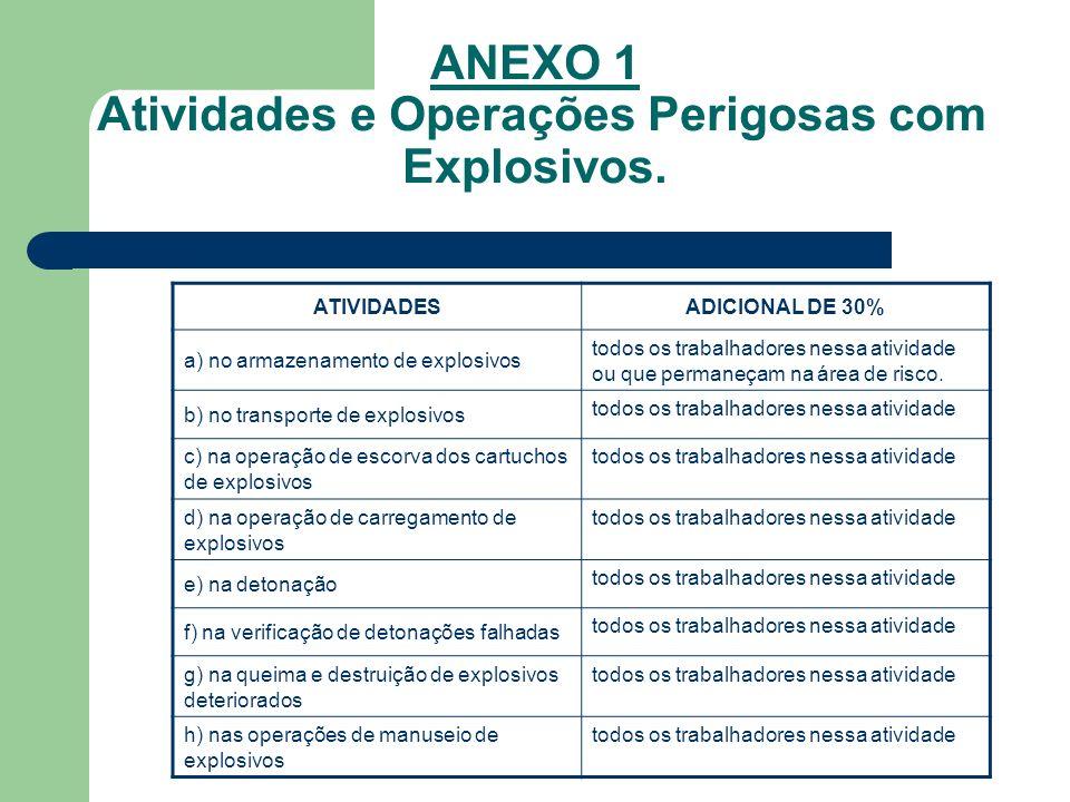 ANEXO 1 Atividades e Operações Perigosas com Explosivos. ATIVIDADESADICIONAL DE 30% a) no armazenamento de explosivos todos os trabalhadores nessa ati