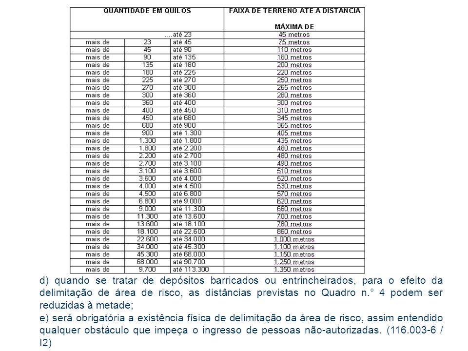 ATIVIDADES E OPERAÇÕES PERIGOSAS COM INFLAMÁVEIS 1.