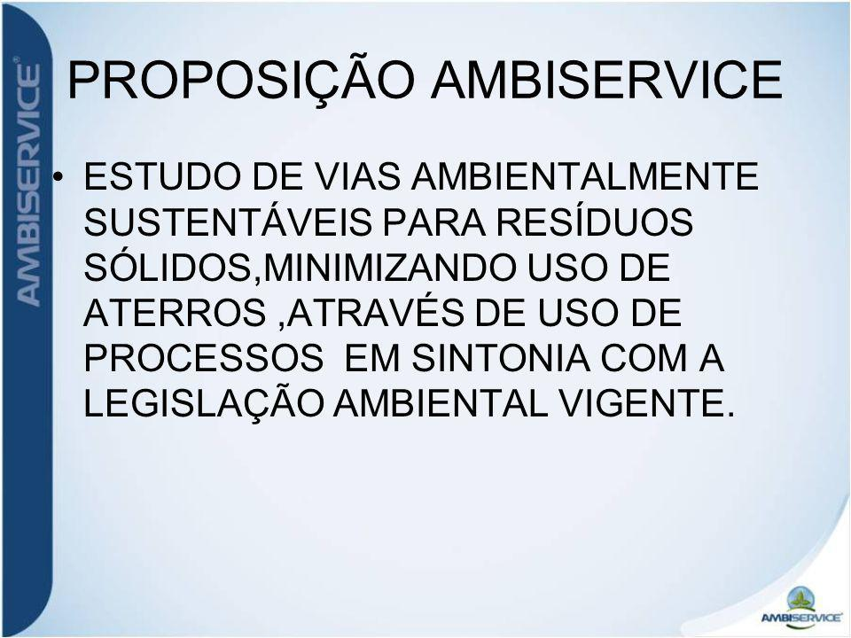 PROPOSIÇÃO AMBISERVICE ESTUDO DE VIAS AMBIENTALMENTE SUSTENTÁVEIS PARA RESÍDUOS SÓLIDOS,MINIMIZANDO USO DE ATERROS,ATRAVÉS DE USO DE PROCESSOS EM SINTONIA COM A LEGISLAÇÃO AMBIENTAL VIGENTE.