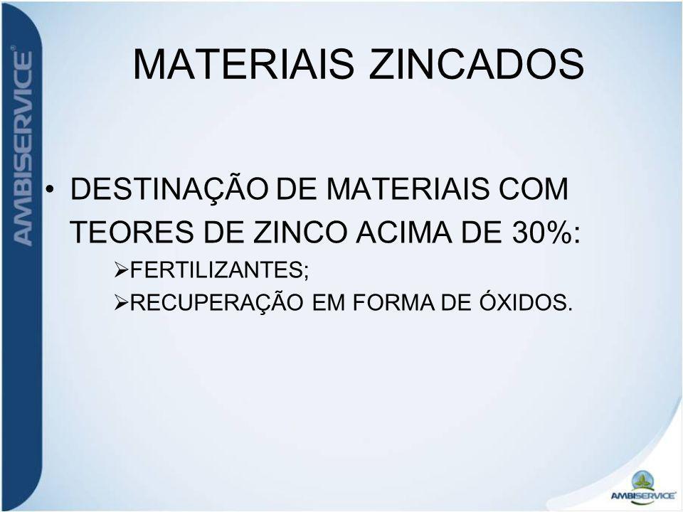 MATERIAIS ZINCADOS DESTINAÇÃO DE MATERIAIS COM TEORES DE ZINCO ACIMA DE 30%: FERTILIZANTES; RECUPERAÇÃO EM FORMA DE ÓXIDOS.