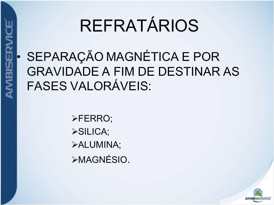 REFRATÁRIOS SEPARAÇÃO MAGNÉTICA E POR GRAVIDADE A FIM DE DESTINAR AS FASES VALORÁVEIS: FERRO; SILICA; ALUMINA; MAGNÉSIO.