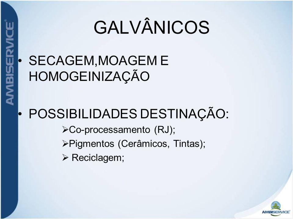GALVÂNICOS SECAGEM,MOAGEM E HOMOGEINIZAÇÃO POSSIBILIDADES DESTINAÇÃO: Co-processamento (RJ); Pigmentos (Cerâmicos, Tintas); Reciclagem;
