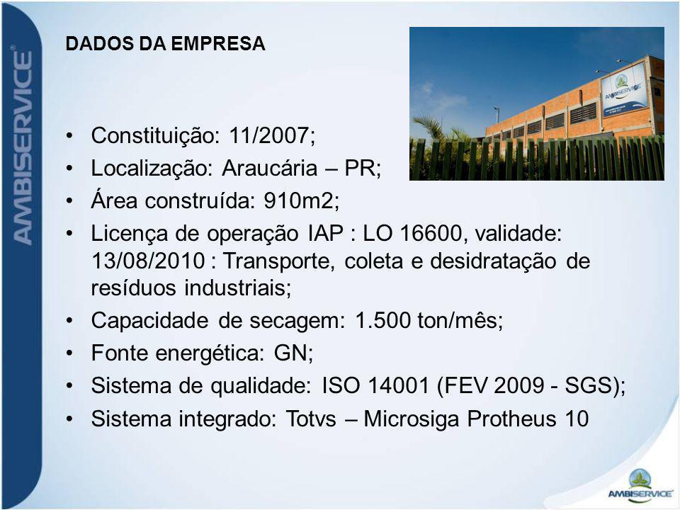 DADOS DA EMPRESA Constituição: 11/2007; Localização: Araucária – PR; Área construída: 910m2; Licença de operação IAP : LO 16600, validade: 13/08/2010 : Transporte, coleta e desidratação de resíduos industriais; Capacidade de secagem: 1.500 ton/mês; Fonte energética: GN; Sistema de qualidade: ISO 14001 (FEV 2009 - SGS); Sistema integrado: Totvs – Microsiga Protheus 10