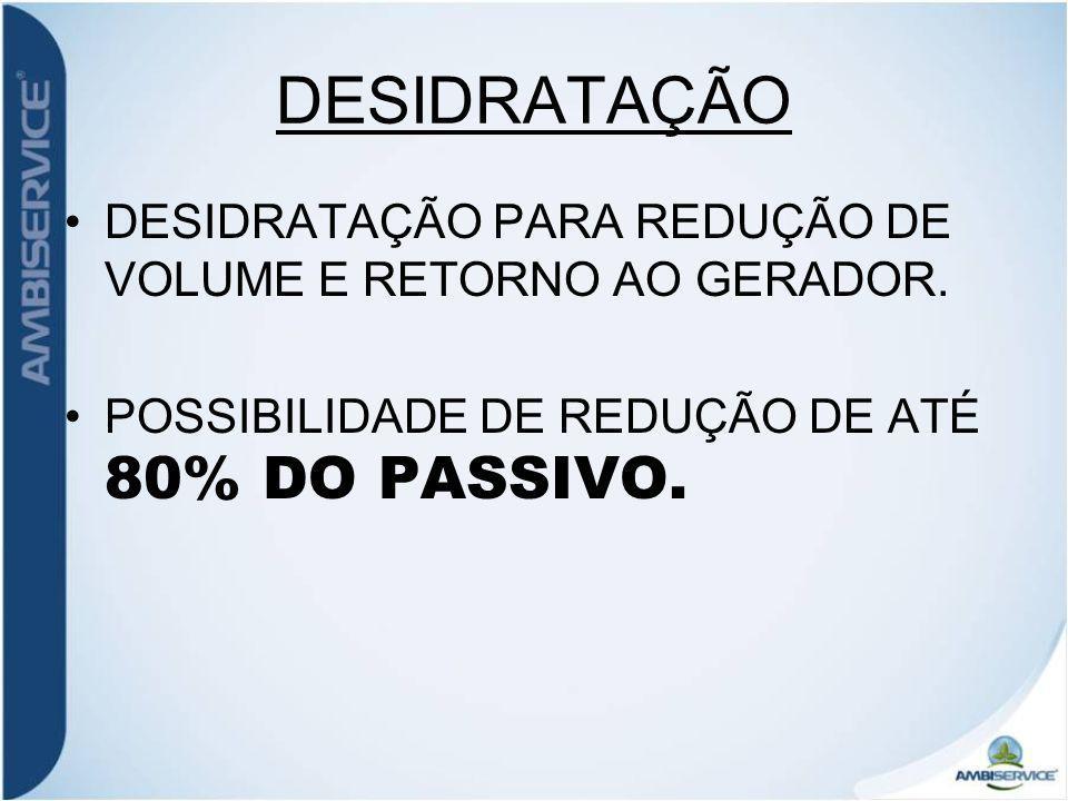 DESIDRATAÇÃO DESIDRATAÇÃO PARA REDUÇÃO DE VOLUME E RETORNO AO GERADOR. POSSIBILIDADE DE REDUÇÃO DE ATÉ 80% DO PASSIVO.