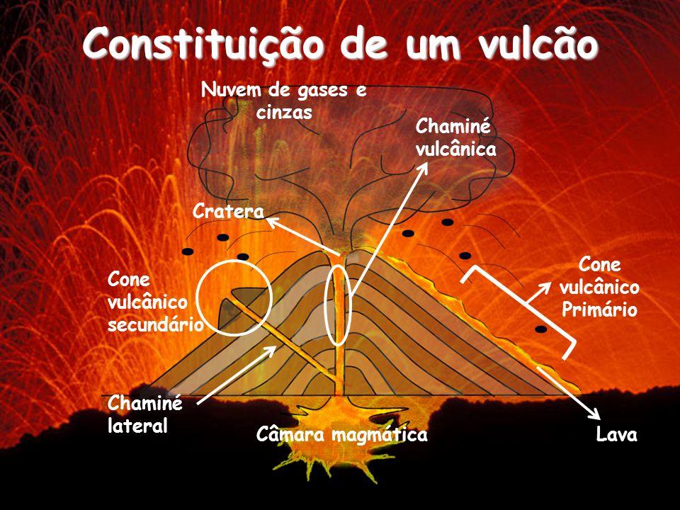 Constituição de um vulcão Cone vulcânico Primário Cratera Chaminé vulcânica Câmara magmática Cone vulcânico secundário Chaminé lateral Nuvem de gases
