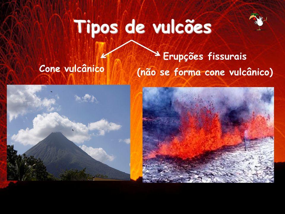 Tipos de vulcões Cone vulcânico Erupções fissurais (não se forma cone vulcânico)