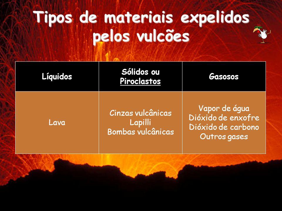 Tipos de materiais expelidos pelos vulcões Líquidos Sólidos ou Piroclastos Gasosos Lava Cinzas vulcânicas Lapilli Bombas vulcânicas Vapor de água Dióx